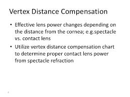 Vertex Distance Chart Soft Contact Lens Fitting