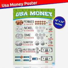Chart Perfect Details About Money Currency Chart For Kids Perfect Money Posters For Teacher Classrooms