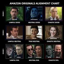 Evil Chart
