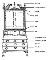 different styles of furniture. Furniture Anatomy - Describing Different Parts Of Chairs, Tables, Bookcases, Etc. Will Help Greatly When Working With Furniture. Styles