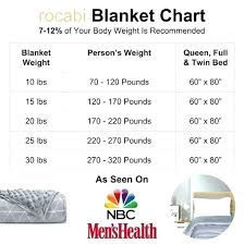 Lb Weighted Blanket Comfortable Blankets For Adults Online
