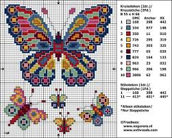 Free Cross Stitch Pattern Maker Cool 48 Best Images About Borduren On Pinterest In Italia Free Cross
