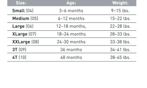 Diaper Sizes Chart By Age Diaper Size And Weight Chart Guide Pampers Us Swaddlers By