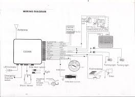 car alarm wiring diagram wiring diagrams panic alarm wiring diagram diagrams