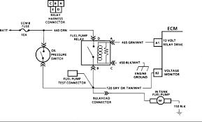 fuel pump relay, fuse 89 s10 blazer Fuse Box 1989s10 ecm fuse on fuse panel fuse box 1989 f250