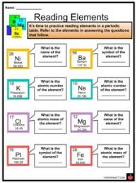 Periodic Table Facts Worksheets Arrangement Properties