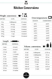 Ml To Cups Conversion Chart Cup To Spoon Styleshoes Co