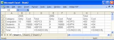 Excel budget spreadsheet, updated | Download Scientific Diagram