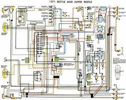 volkswagen car wiring diagram volkswagen image auto wiring diagram 1971 vw beetle and super beetle byocar on volkswagen car wiring diagram