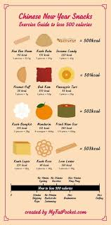 chinese new year goodies calories chart daily updated beauty and fashion female portal