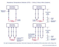 pt100 sensor wiring diagram pt100 image wiring diagram pt100 temperature sensor wiring diagram wiring diagram