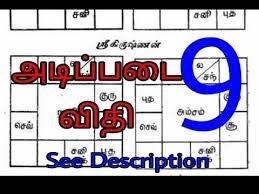 Free Kp Astrology Chart Basic Kp Astrology Rules Astrology Kp Astrology Tamil Kp
