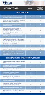 Adhd Symptoms Chart Adhd Misdiagnosis Functional Vision Problems Could Be The