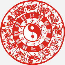 The rat, ox, tiger, rabbit, dragon, snake, horse, sheep, monkey, rooster, dog, and horoscopes were developed around animal signs to predict personality traits and destiny. The Legend Of The Chinese New Year Animals