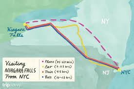 new york city to niagara falls