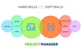 Hard Skills Vs Soft Skills Understanding The Benefits Of Both