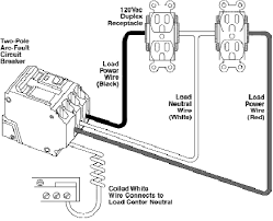 wiring diagram for car wiring diagram electrical components house electrical wiring on electrical wiring in the home wiring two wire shared neutral
