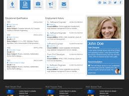 Umbra Wordpress Theme Website Design And Development Company In