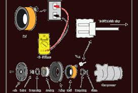 trailblazer coil replacement wiring diagram for car engine ecotec engine water pump repair html on 2005 trailblazer coil replacement