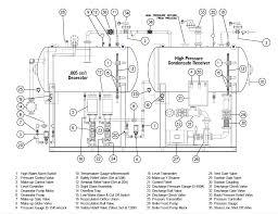 wiring diagram steam boiler alarm block and schematic diagrams \u2022 Gas Boiler Thermostat Wiring steam boiler component diagram circuit diagram symbols u2022 rh veturecapitaltrust co hot water boiler wiring diagram boiler controls wiring diagrams