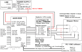 cnc stepper motor wiring diagram solidfonts how to control stepper motor a4988 driver and arduino wiring diagram