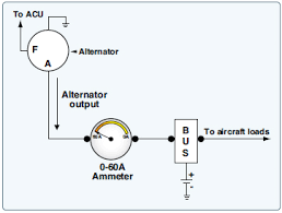 aircraft systems small single engine aircraft electrical system Ammeter Wiring Schematic aircraft electrical system