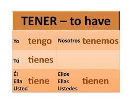 Spanish Tener Chart 79 T Chart For Tener For Chart T Tener