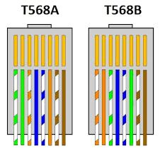rj45 wiring t568b diagrams wiring diagrams ethernet wall jack home depot at Ethernet Wiring Diagram Wall Jack