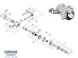 grohe avensys classic dual exposed 34029 ip0
