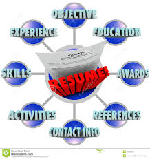 Great Job Skills Great Resume Words Experience Skills Reference Stock Illustration