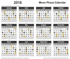 Download The Moon Phase Calendar Template From Vertex42 Com