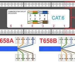cat 5 wiring diagram t568b most t568a t568b rj45 cat5e cat6 ethernet cat 5 wiring diagram t568b new cat5e wiring diagram printable data mesmerizing plug releaseganji rh