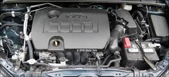 Corolland: Toyota Corolla engines