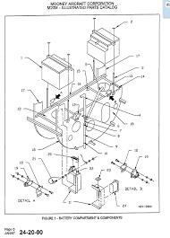 mooney aircraft wiring diagrams aircraft engine diagram, aircraft aircraft wiring diagram software at Aircraft Wiring Diagrams
