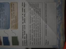 Kunci jawaban tantri basa jawa hal 33 kelas 4. Kunci Jawaban Tantri Basa Kelas 2 Hal 48 Buku Tantri Basa Kelas 2 Sd Mi Kurikulum 2013 Min 1 Gresik Subtema 1 Cara Tubuh Mengolah Udara Bersih Guru Sd Smp Sma