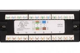 cat6 patch panel wiring diagram 4k wallpapers patch panel wiring diagram example at Cat6 Patch Panel Wiring Diagram