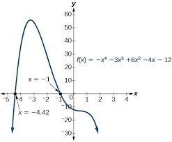 Use Descartes Rule Of Signs College Algebra