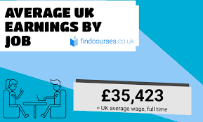 Graphic Design Jobs London England Average Salary Uk Are You Earning Below The Average Salary