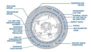Arrow Tire Tire Education