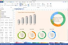 Mac Os Versions Chart Chart And Graph Maker For Mac