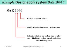 64 Efficient Sae Steel Chart