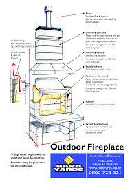 outdoor fireplace flue