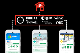 Home Automation Lights Iphone Best Home Automation Apps For Smartthings Wink Inovelli