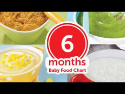 6 Month Diet Chart 6 Months Baby Food Chart