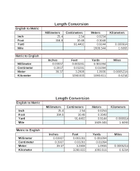 Metric Conversion Chart Centimeters To Inches Printable Height Chart Inches To Feet Onourway Co