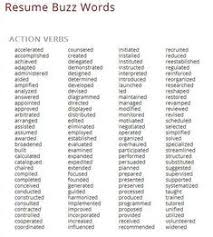 Resume Power Words Best Of 20 Powerful Words To Use In A Resume