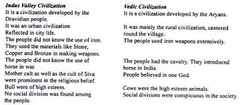 essay on indus valley civilization essay on indus valley civilization jar indus valley tradition thoughtco essay on indus valley civilization jar indus valley tradition thoughtco