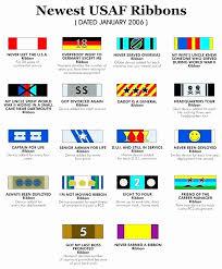 Expert Navy Jrotc Ribbons Chart Air Force Ribbons Chart Army