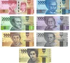 Indonesian Rupiah Wikipedia