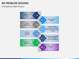 solve chemistry problems online premier and affordable   2016 solve chemistry problems online jpg